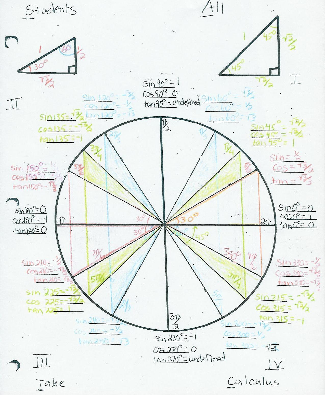Free Worksheets unit circle worksheet c answers : Unit Circle Chart In Color